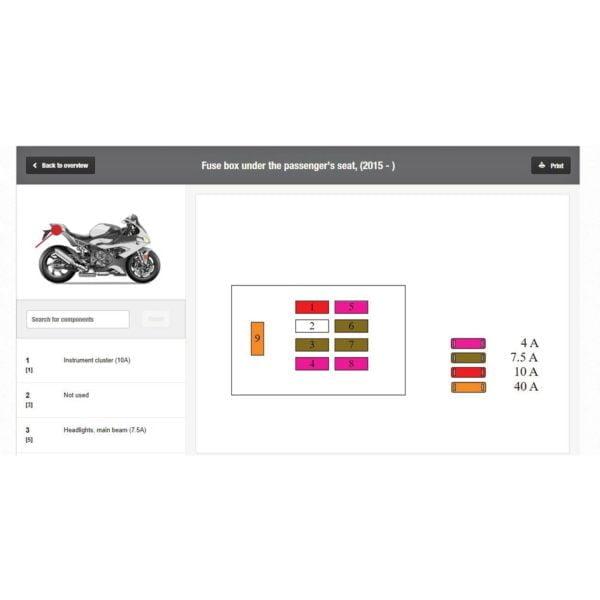 HaynesPro Screenshot MotoSET Fuses