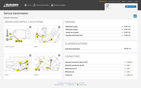 Autodata Car & Van Screenshot Service Transmission